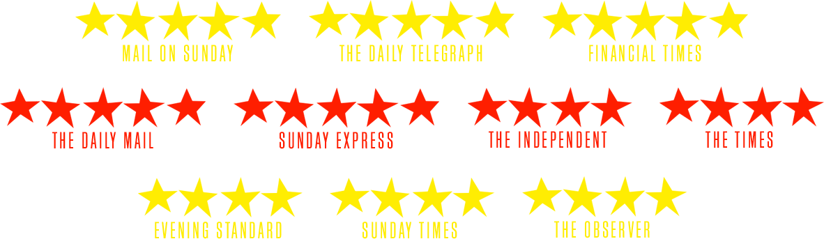 Musical review